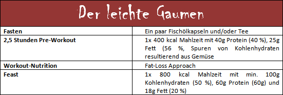 Der_leichte_Gaumen_CHEAT_MODE_AS