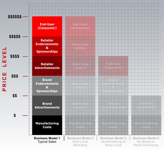 business-model1