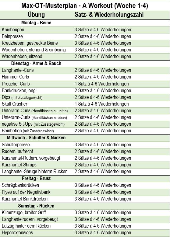 Max_OT_5er__Woche1-4_AesirSports