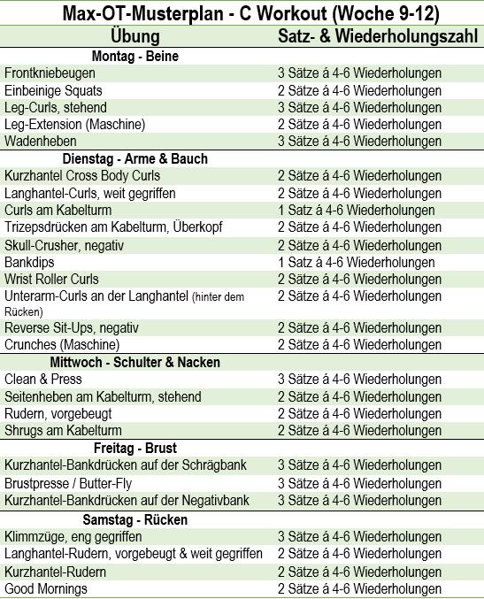 Max_OT_5er__Woche9-12_AesirSports