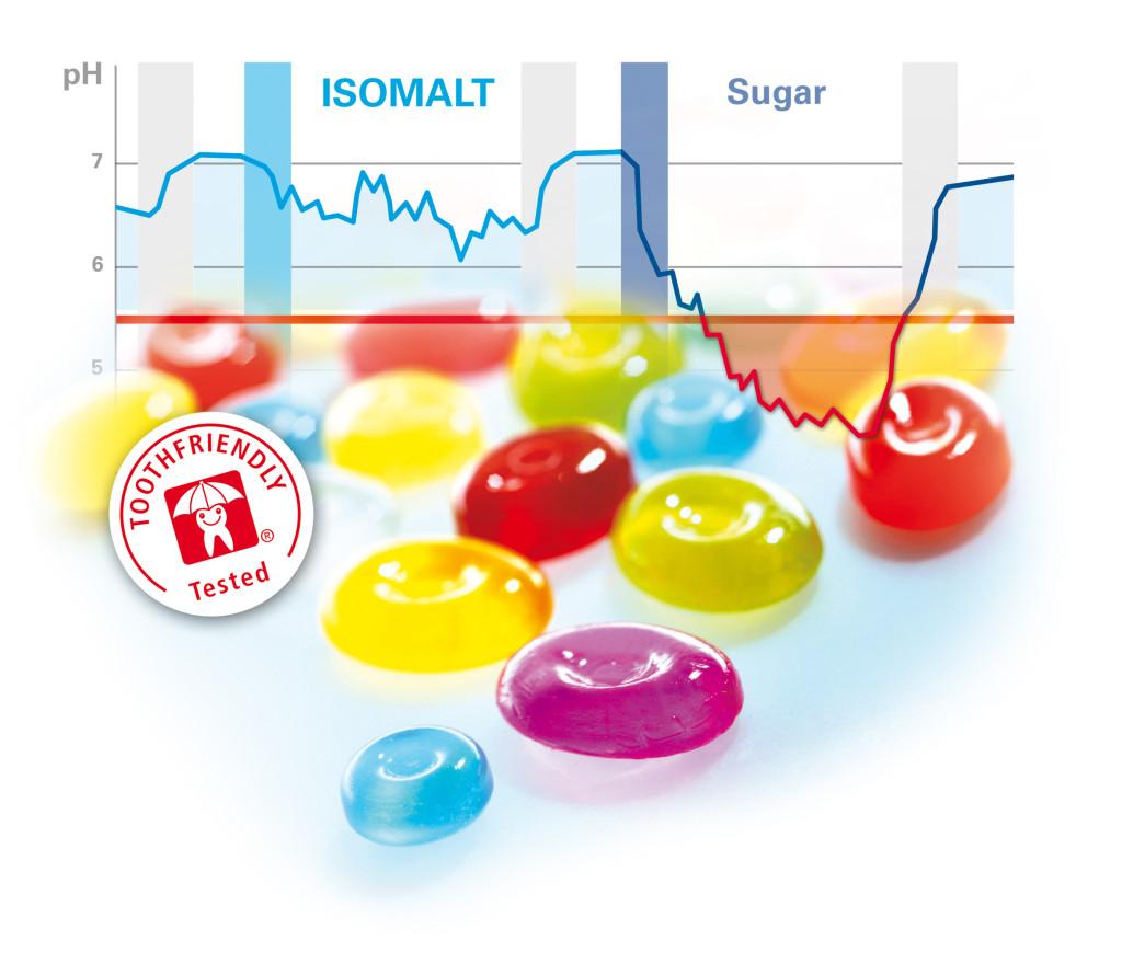 5 Gründe warum Isomaltulose der bessere Zucker ist