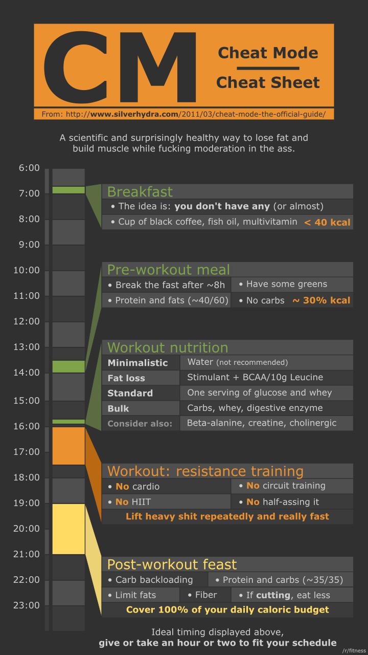[CHEAT-MODE] ohne konventionelles Training am Morgen