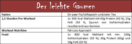 Der_leichte_Gaumen_CHEAT_MODE_AS