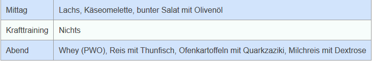 Intermittent-/Back-Loading X-Perience: Florian aka nn-