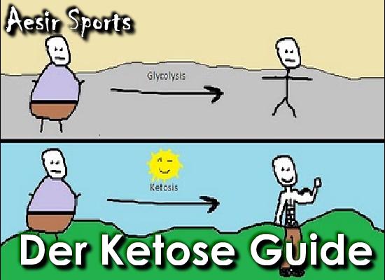 Der_Ketose_Guide_AesirSports