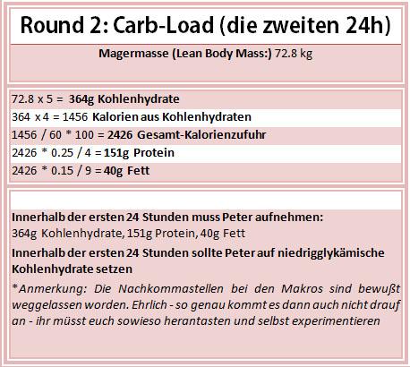ZKD_Round2_AesirSports