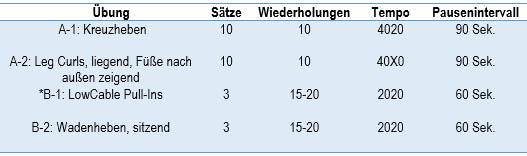 GVT_P1_Tag2_Beine_&_Bauch_AesirSports