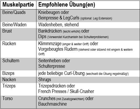 HST_Musterplan_Übungen