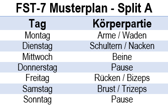 FST-7-Musterplan_SplitA_AesirSports