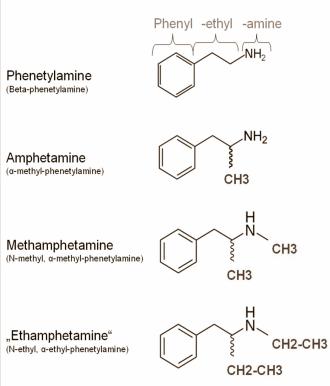 betaphenylethylamines