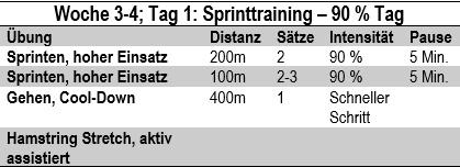 Tag_1_Sprinttraining_90_Woche3_4