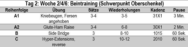 Tag_2_Woche2_4_6_Beintraining