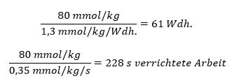 Glykogenverbrauch_anaerobes_Training_AesirSports