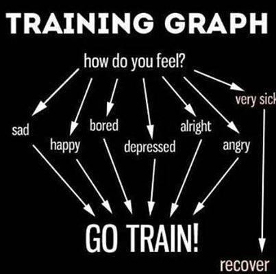 Es gibt nichts besseres um den Kopf freizubekommen, als eine satte Krafteinheit - und was Gutes für den Körper tut man damit auch!