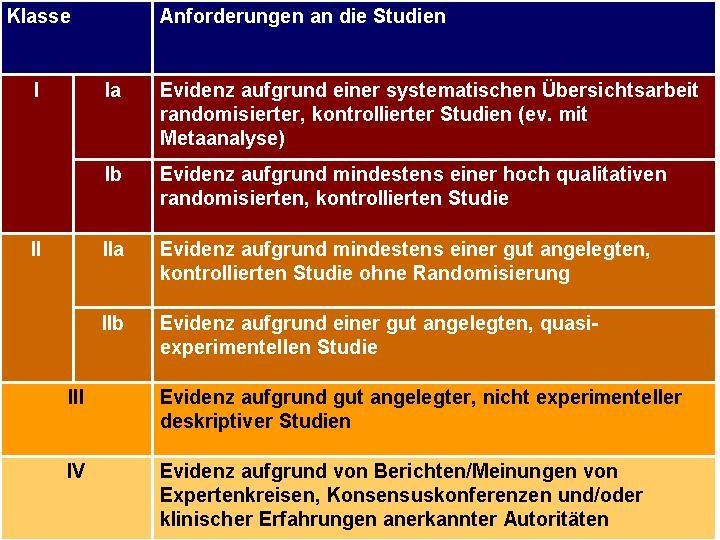 (Bildquelle: EBM-Netzwerk.de)