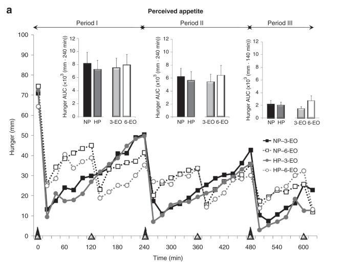 Grafik 1: (Bildquelle: Leidy et al. (2010))