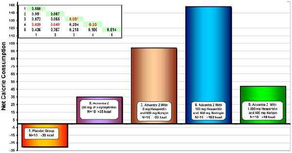 (Bildquelle: Stohs et al. (2011))