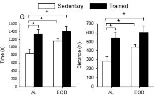 Grafik 2: (Bildquelle: Ergo-Log.com / Rodríguez-Bies et al. (2010))
