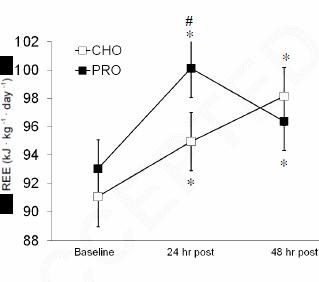 (Bildquelle: Ergo-Log / Hackney et al. (2010))