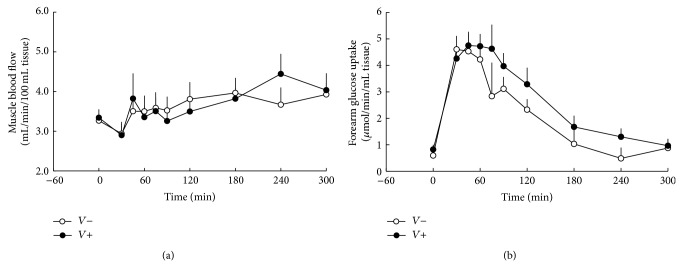 (Bildquelle: Mitrou et al. (2015))