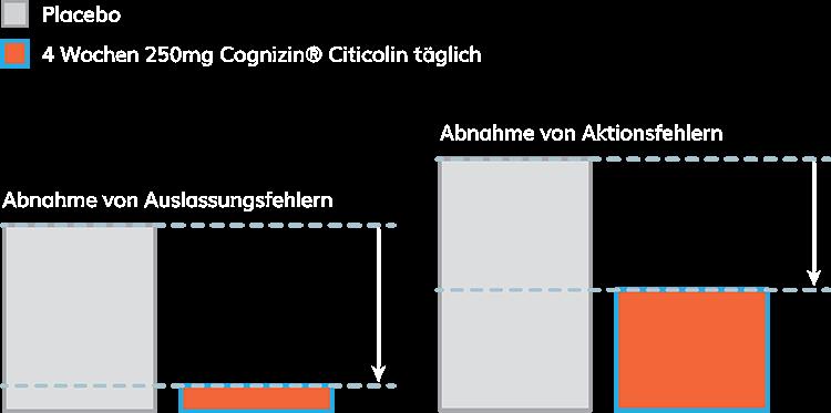 (Bildquelle: Ghirn.eu; adaptierrt nach McGlade (2012))