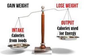 Mythen der Energiebilanz: Wieso du auch in einem Kaloriendefizit an Körperfett zulegen kannst
